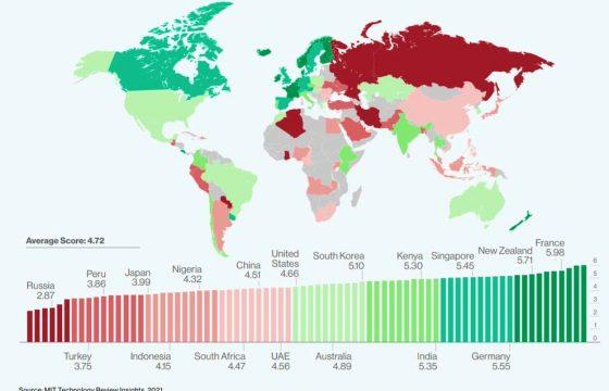 """Ranking de países en el """"Índice de Futuro Verde"""" que elabora el MIT"""