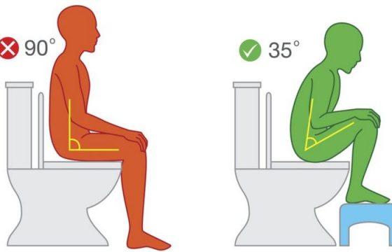 La postura correcta para ir al baño y otros consejos para cuidar el suelo pélvico